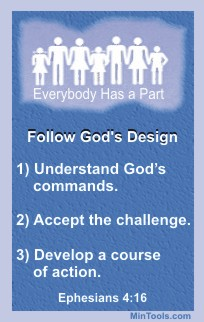Culture Shift to Follow God's Design Needs a Course of Action