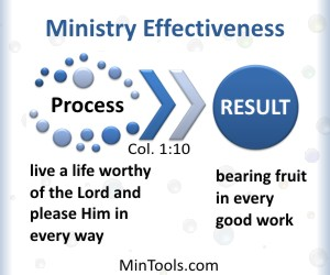 Bible Verses for Ministry Effectiveness