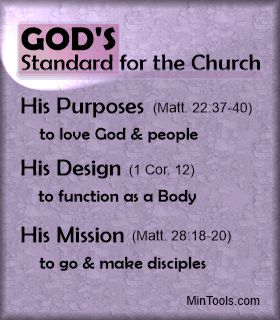 God's Standard Answers Where We Should Be as a Church