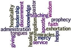 Spiritual Gifts List