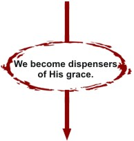 motivated to dispense God's grace to one another