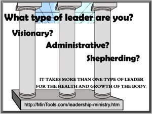 Church Leadership Types